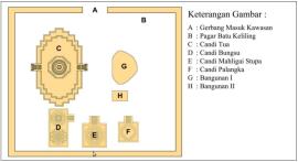 Kompleks Candi Muara Takus Maps